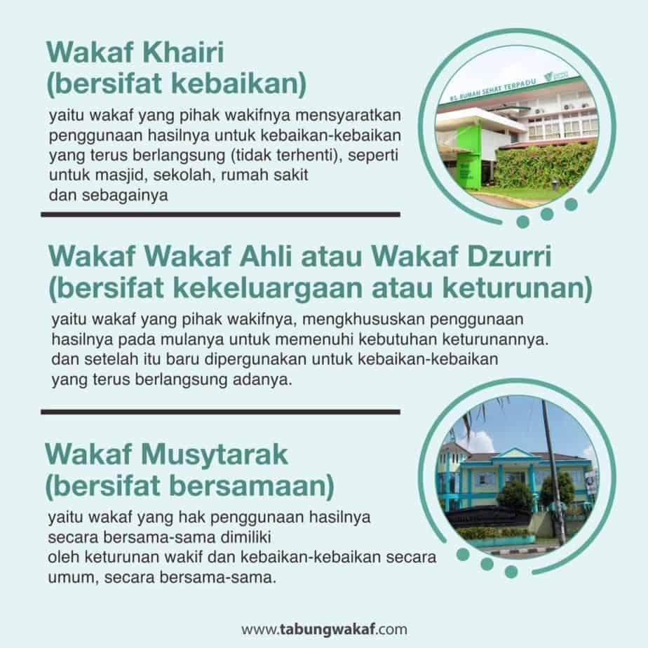 Jenis Wakaf Khairi, Wakaf Ahli dan Wakaf Musytarak
