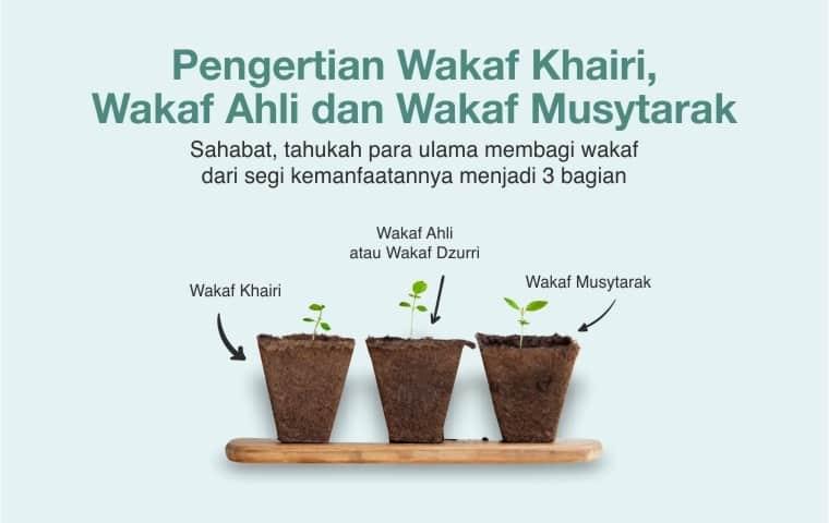 Pengertian Wakaf Khairi, Wakaf Ahli dan Wakaf Musytarak