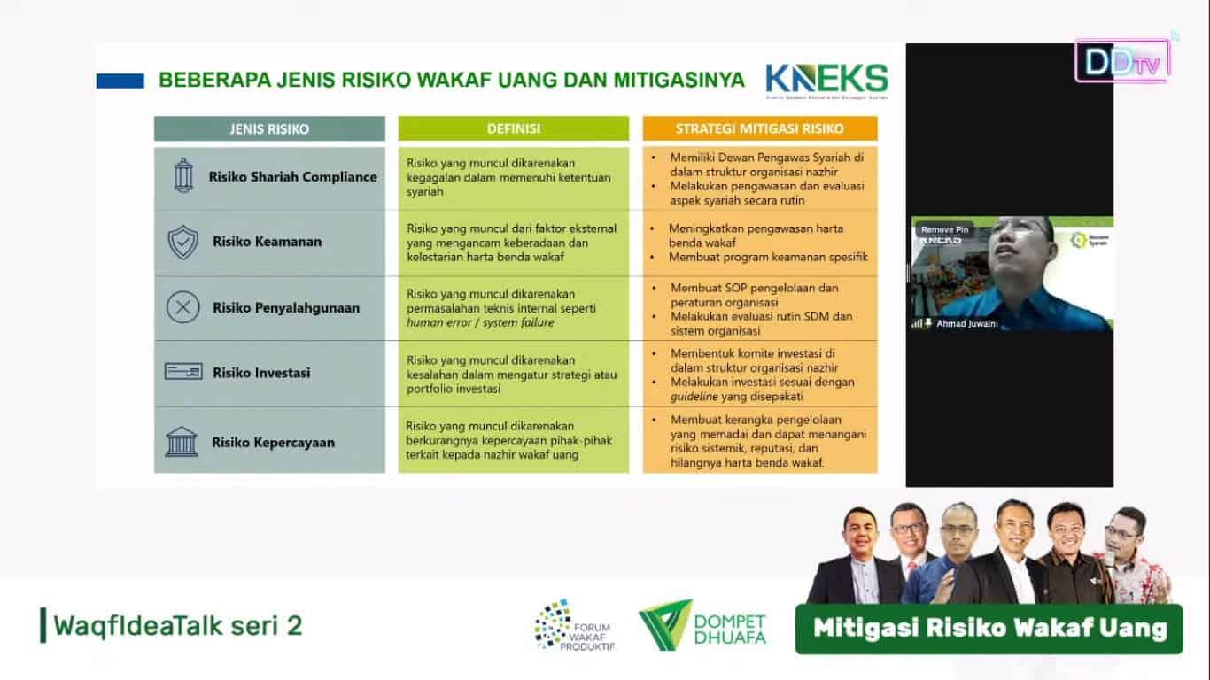 Mitigasi Risiko Wakaf Tunai di Indonesia - Tabung Wakaf