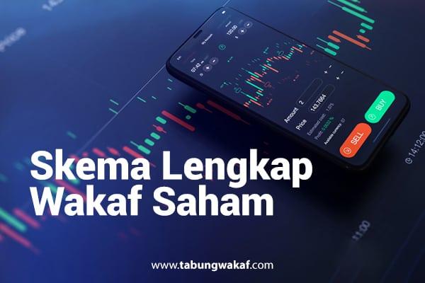 skema dan cara lengkap cuan dari wakaf saham